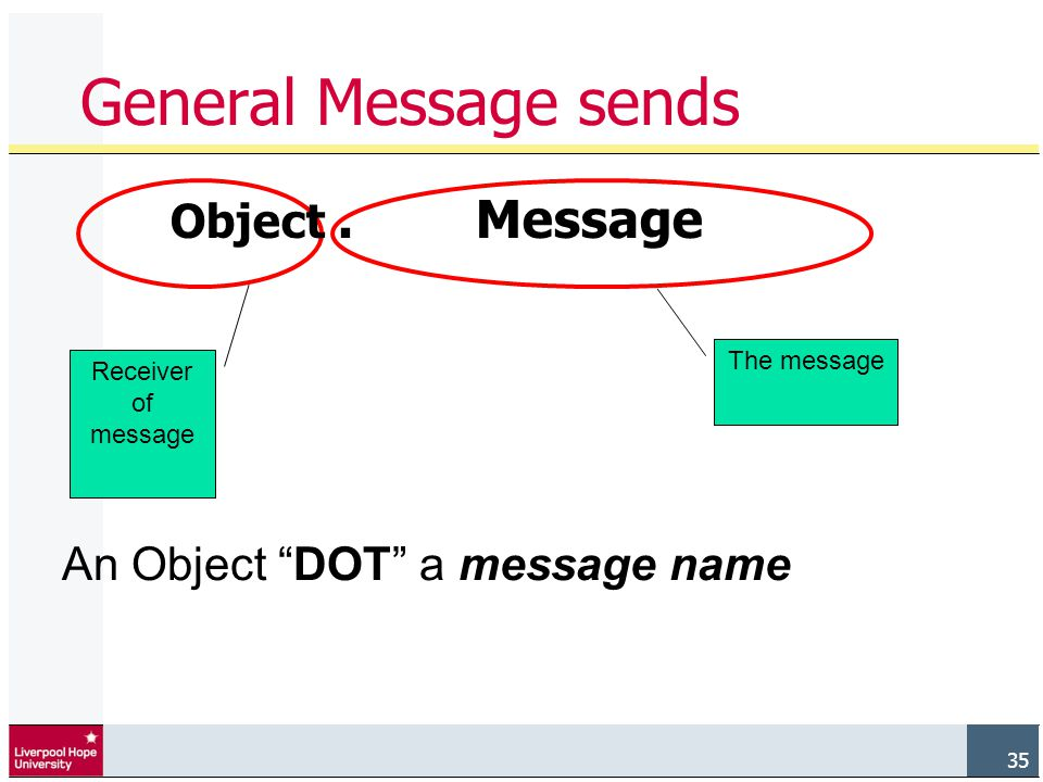 35 General Message sends Receiver of message Object.