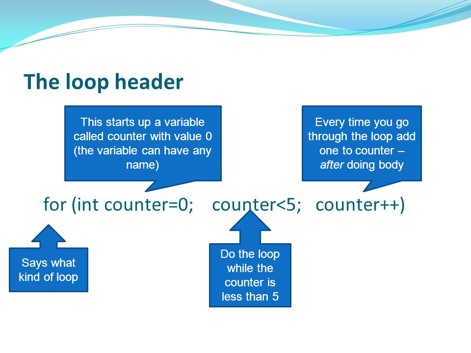 The loop header for (int counter=0; counter<5; counter++) Says what kind of loop This starts up a variable called counter with value 0 (the variable can have any name) Do the loop while the counter is less than 5 Every time you go through the loop add one to counter – after doing body