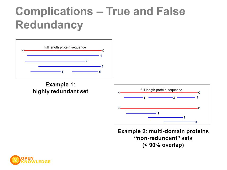 Complications – True and False Redundancy Example 1: highly redundant set Example 2: multi-domain proteins non-redundant sets (< 90% overlap)