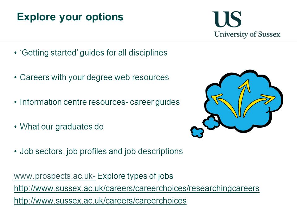 Explore your options 'Getting started' guides for all disciplines Careers with your degree web resources Information centre resources- career guides What our graduates do Job sectors, job profiles and job descriptions www.prospects.ac.uk-www.prospects.ac.uk- Explore types of jobs http://www.sussex.ac.uk/careers/careerchoices/researchingcareers http://www.sussex.ac.uk/careers/careerchoices