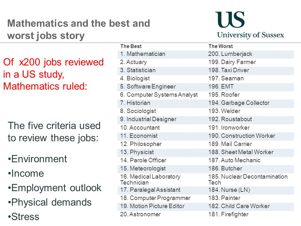 1 September, 2014 Mathematics and the best and worst jobs story The BestThe Worst 1.