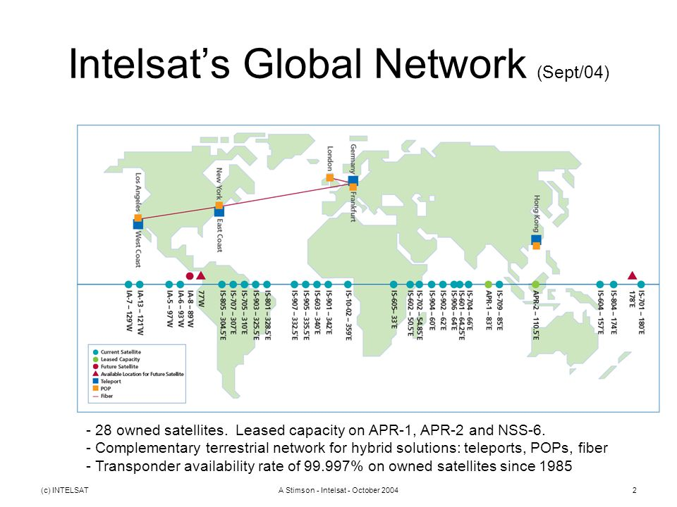 (c) INTELSATA Stimson - Intelsat - October 20042 Intelsat's Global Network (Sept/04) - 28 owned satellites.