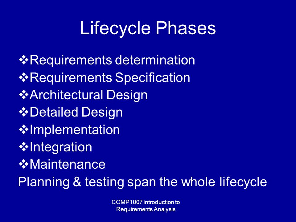 COMP1007 Introduction to Requirements Analysis Lifecycle Phases  Requirements determination  Requirements Specification  Architectural Design  Detailed Design  Implementation  Integration  Maintenance Planning & testing span the whole lifecycle