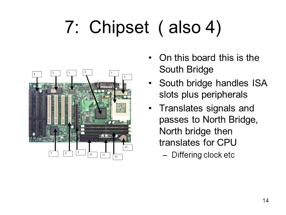 14 7: Chipset ( also 4) On this board this is the South Bridge South bridge handles ISA slots plus peripherals Translates signals and passes to North Bridge, North bridge then translates for CPU –Differing clock etc