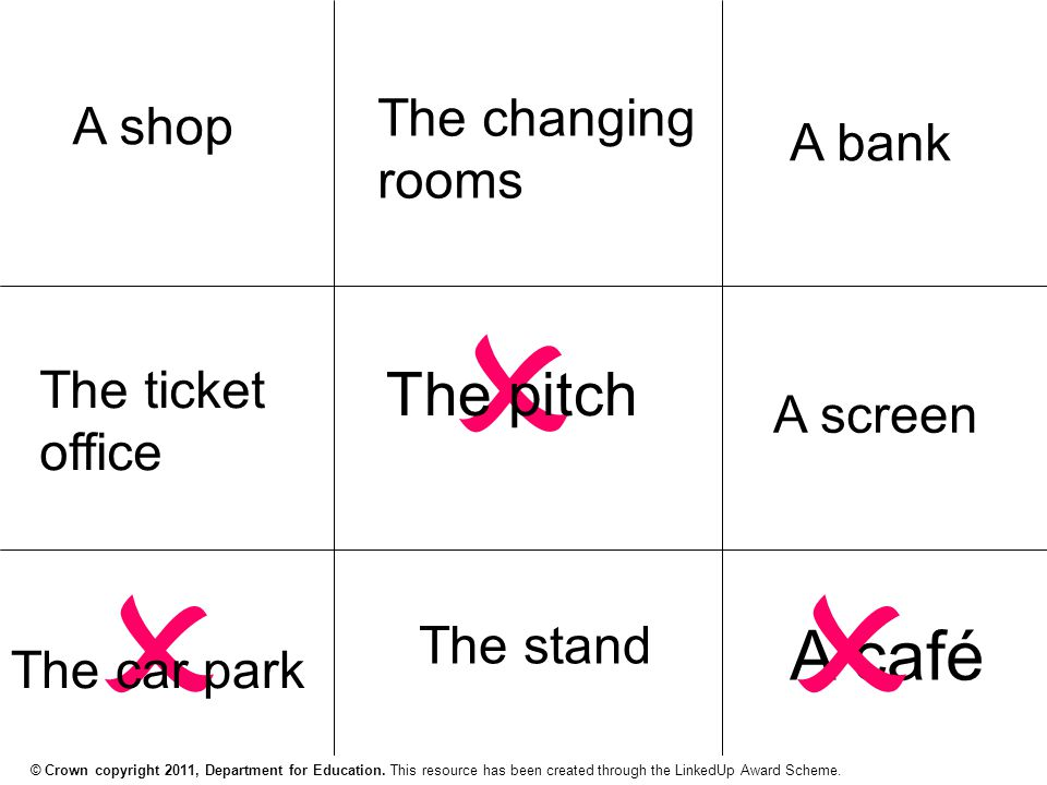  The pitch A shop A café A bank The ticket office A screen The changing rooms The stand  The car park © Crown copyright 2011, Department for Education.
