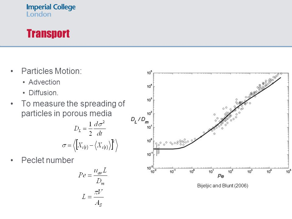 Transport Particles Motion: Advection Diffusion.