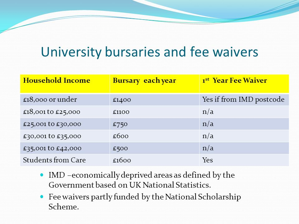 University bursaries and fee waivers IMD –economically deprived areas as defined by the Government based on UK National Statistics.
