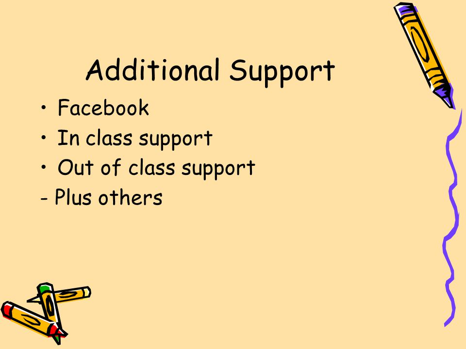 Additional Support Facebook In class support Out of class support - Plus others