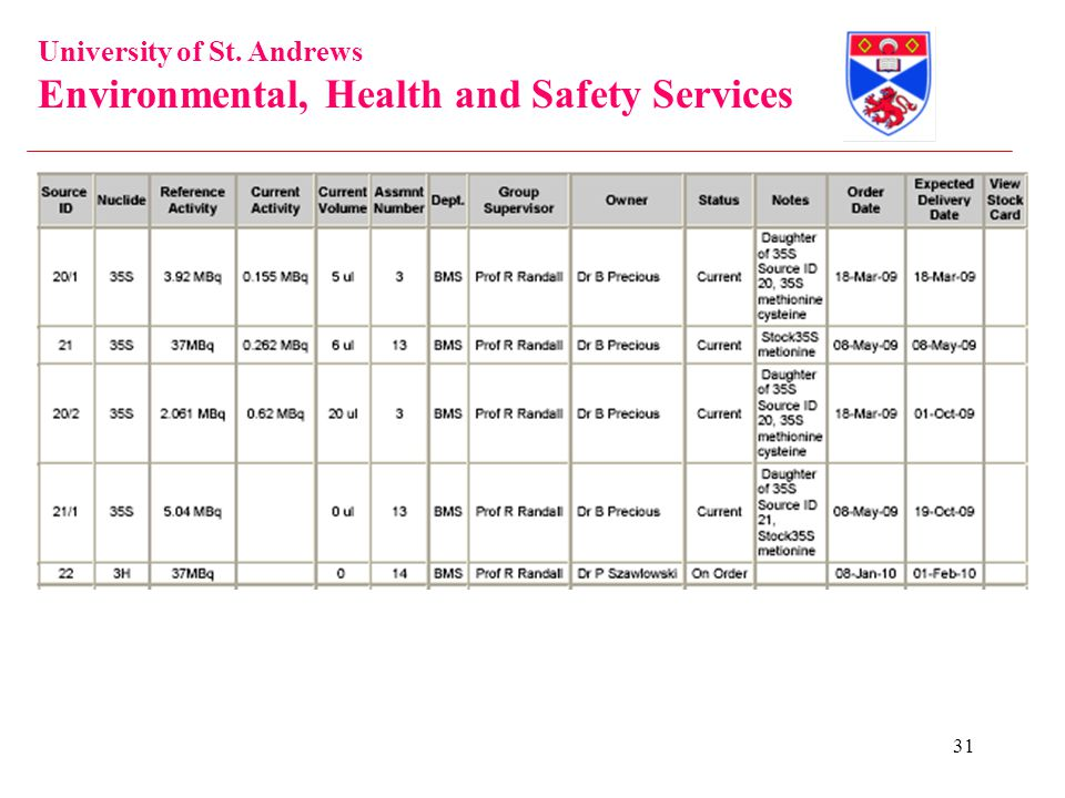 University of St. Andrews Environmental, Health and Safety Services 31