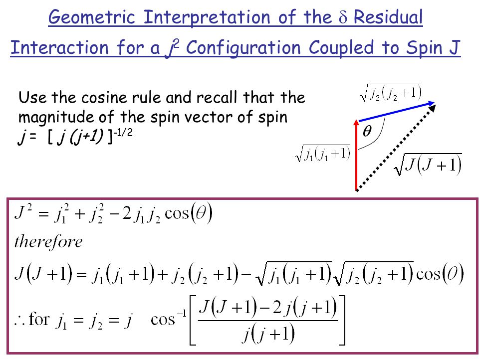 Geometric Interpretation of the  Residual Interaction for a j 2 Configuration Coupled to Spin J Use the cosine rule and recall that the magnitude of the spin vector of spin j = [ j (j+1) ] -1/2 