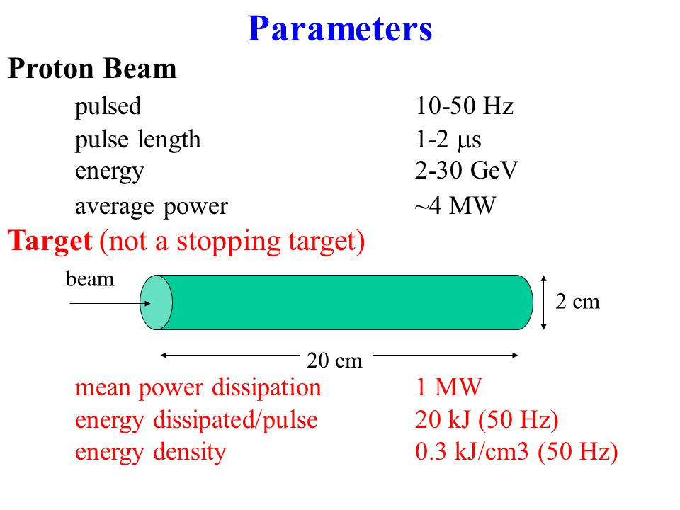 Parameters Proton Beam pulsed10-50 Hz pulse length1-2  s energy 2-30 GeV average power ~4 MW Target (not a stopping target) mean power dissipation1 MW energy dissipated/pulse20 kJ (50 Hz) energy density0.3 kJ/cm3 (50 Hz) 2 cm 20 cm beam