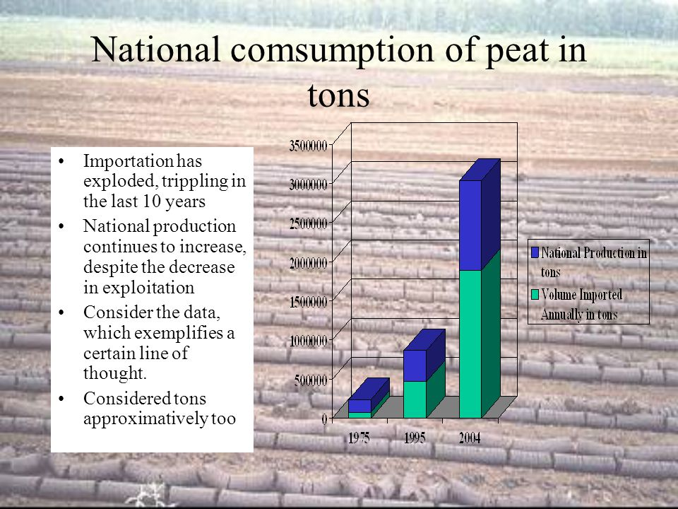 National comsumption of peat in tons Importation has exploded, trippling in the last 10 years National production continues to increase, despite the decrease in exploitation Consider the data, which exemplifies a certain line of thought.
