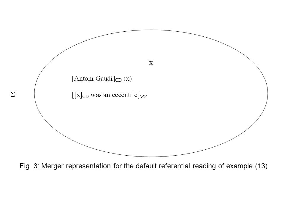  Fig. 3: Merger representation for the default referential reading of example (13)