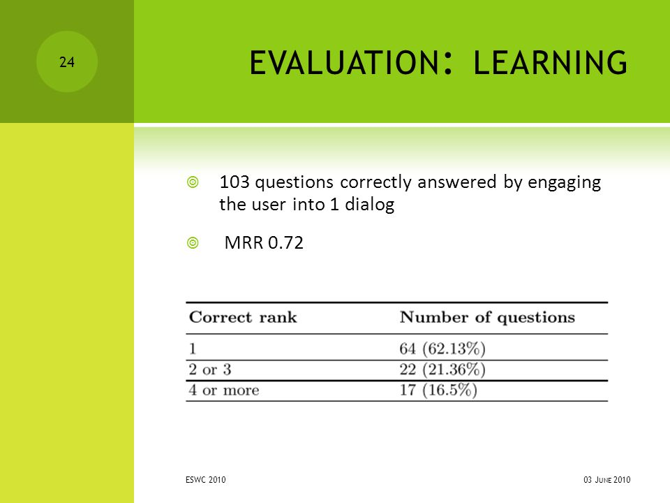 EVALUATION : LEARNING  103 questions correctly answered by engaging the user into 1 dialog  MRR 0.72 03 J UNE 2010 ESWC 2010 24