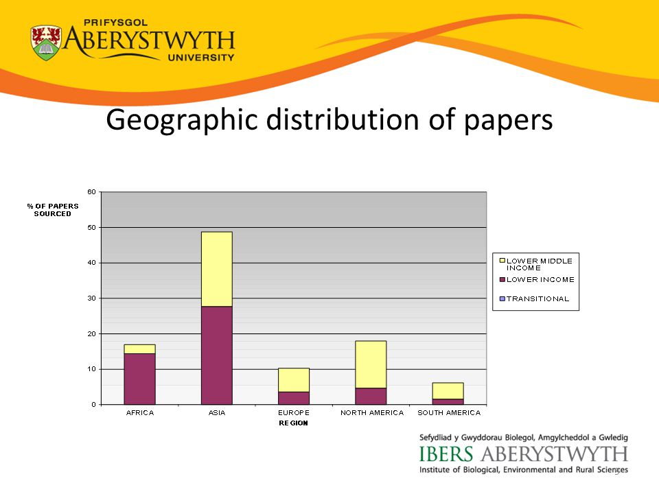 Geographic distribution of papers 9