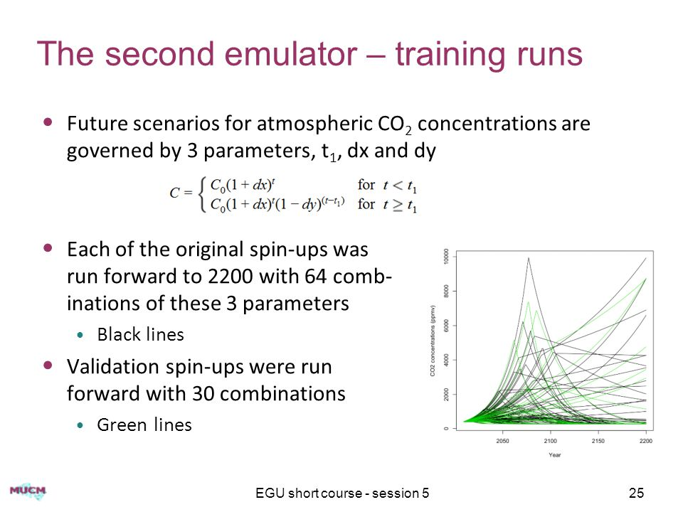 EGU short course - session 525 The second emulator – training runs Future scenarios for atmospheric CO 2 concentrations are governed by 3 parameters, t 1, dx and dy Each of the original spin-ups was run forward to 2200 with 64 comb- inations of these 3 parameters Black lines Validation spin-ups were run forward with 30 combinations Green lines