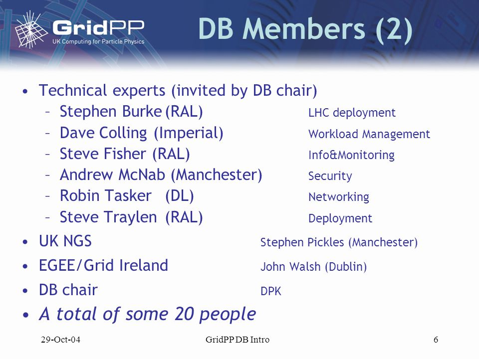 29-Oct-04GridPP DB Intro6 DB Members (2) Technical experts (invited by DB chair) –Stephen Burke(RAL) LHC deployment –Dave Colling (Imperial) Workload Management –Steve Fisher (RAL) Info&Monitoring –Andrew McNab (Manchester) Security –Robin Tasker(DL) Networking –Steve Traylen(RAL) Deployment UK NGS Stephen Pickles (Manchester) EGEE/Grid Ireland John Walsh (Dublin) DB chair DPK A total of some 20 people