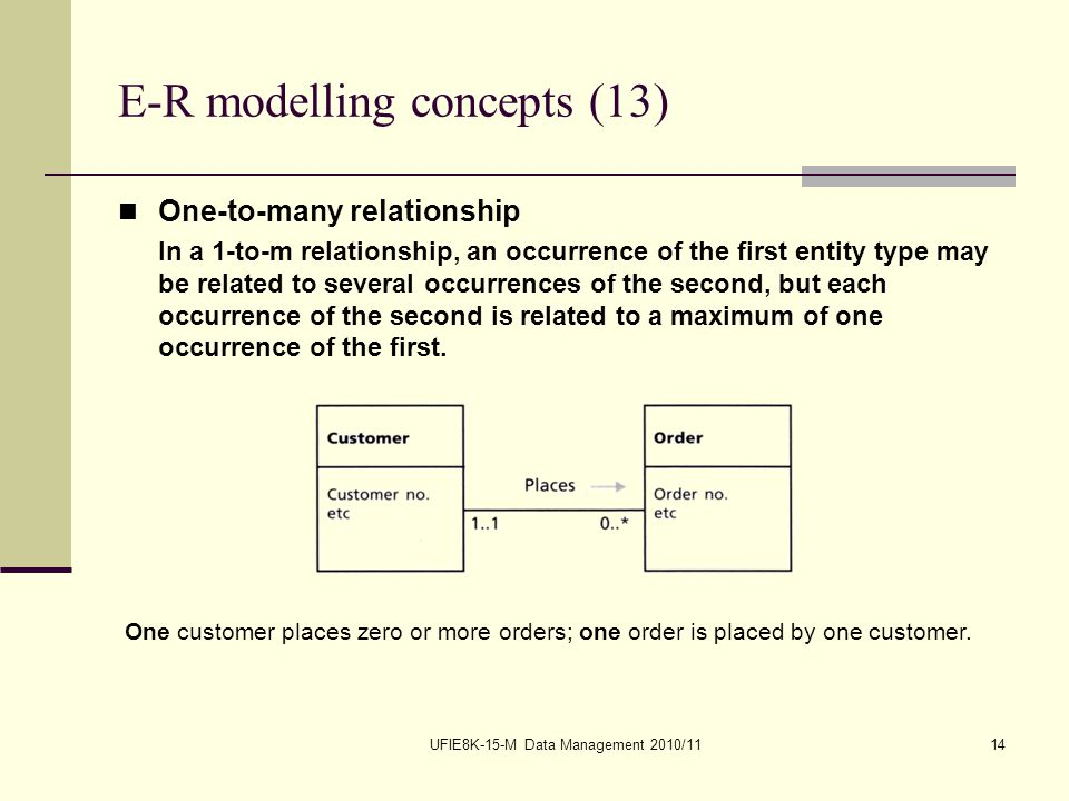 UFIE8K-15-M Data Management 2010/1114 E-R modelling concepts (13) One-to-many relationship In a 1-to-m relationship, an occurrence of the first entity type may be related to several occurrences of the second, but each occurrence of the second is related to a maximum of one occurrence of the first.