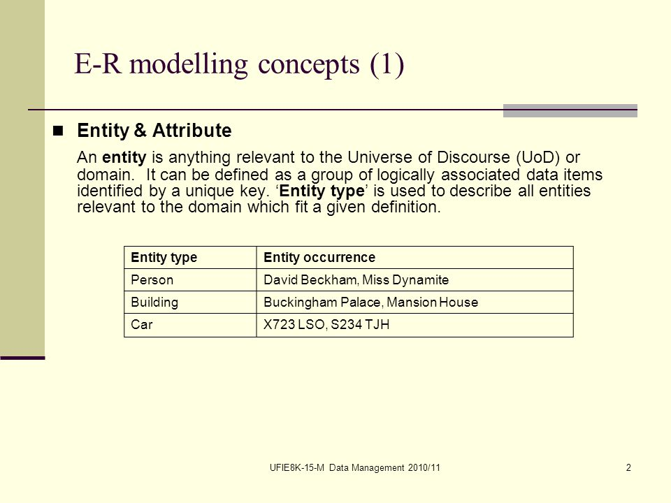 UFIE8K-15-M Data Management 2010/112 E-R modelling concepts (1) Entity & Attribute An entity is anything relevant to the Universe of Discourse (UoD) or domain.