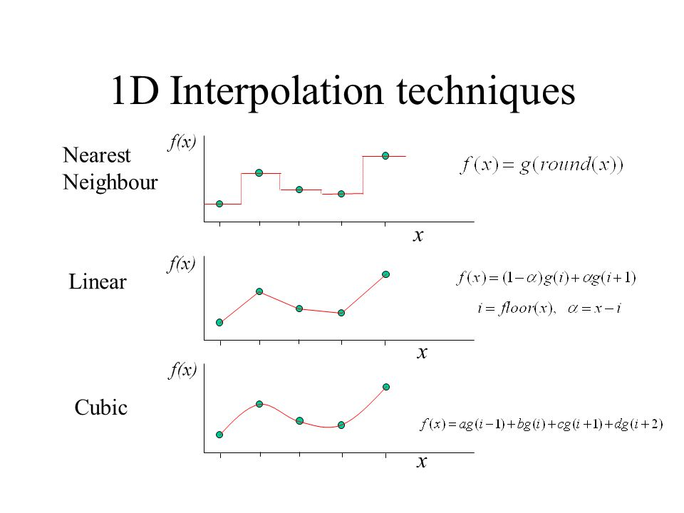 1D Interpolation techniques f(x) x Nearest Neighbour f(x) x Linear f(x) x Cubic