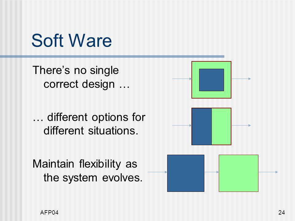 AFP0424 Soft Ware There's no single correct design … … different options for different situations.