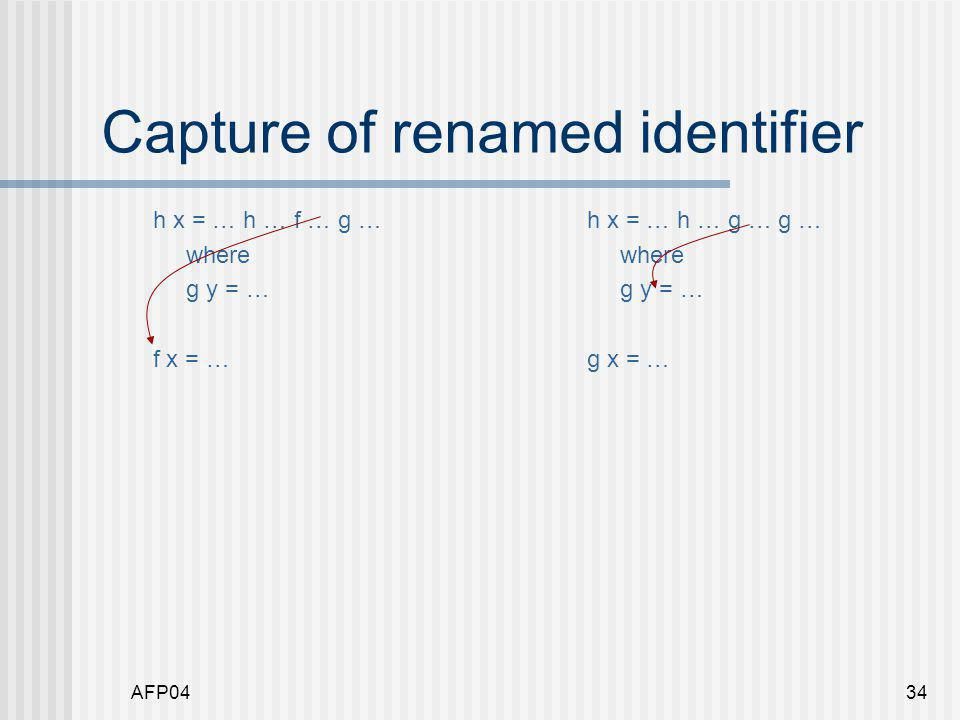 AFP0434 Capture of renamed identifier h x = … h … f … g … where g y = … f x = … h x = … h … g … g … where g y = … g x = …