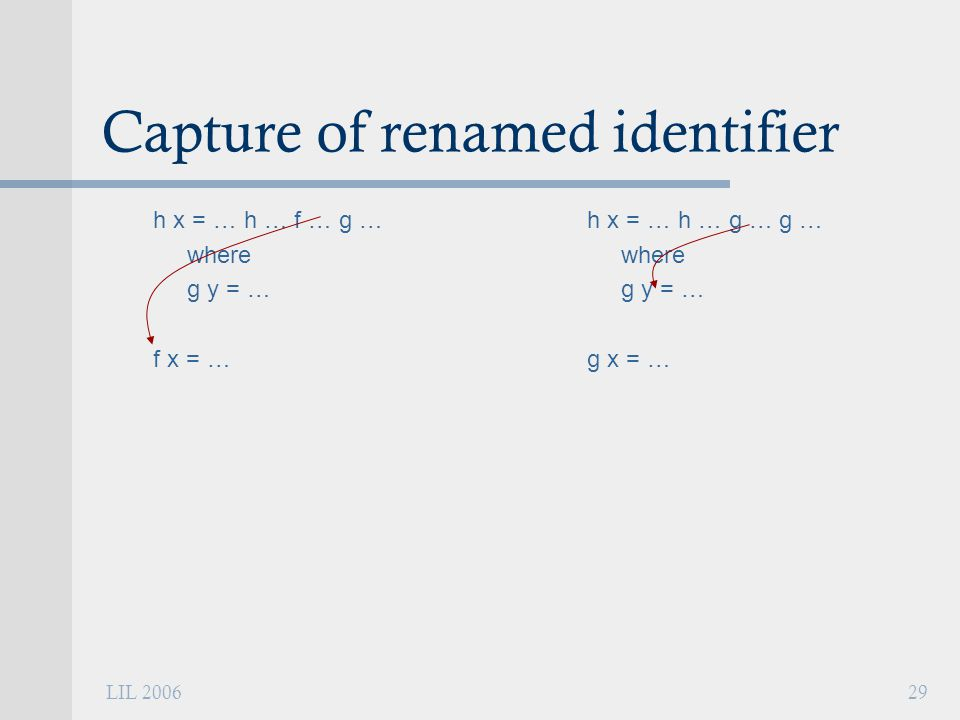 LIL 200629 Capture of renamed identifier h x = … h … f … g … where g y = … f x = … h x = … h … g … g … where g y = … g x = …