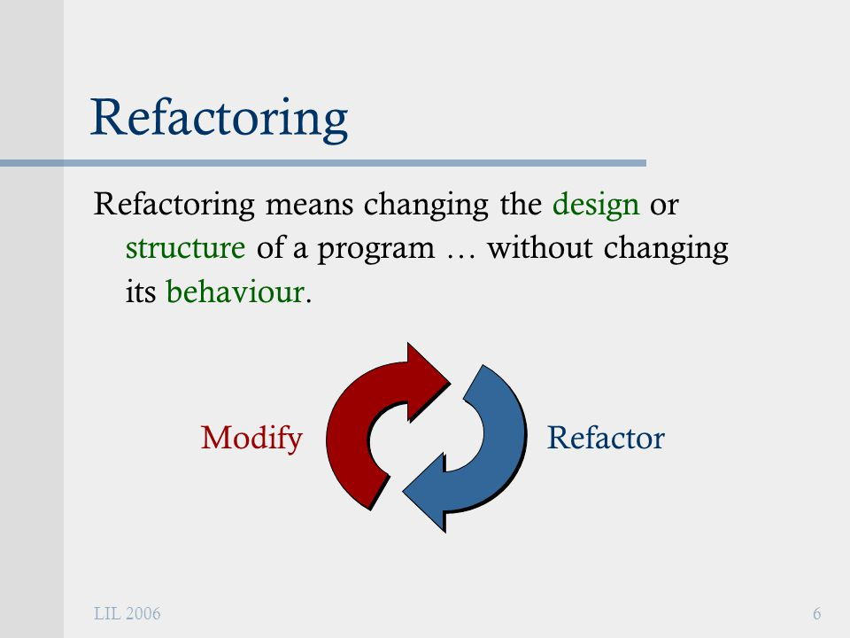 LIL 20066 Refactoring Refactoring means changing the design or structure of a program … without changing its behaviour.