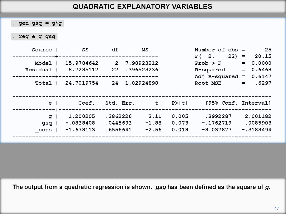 17 The output from a quadratic regression is shown.