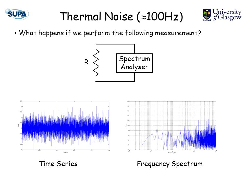 Thermal Noise (  100Hz) What happens if we perform the following measurement.