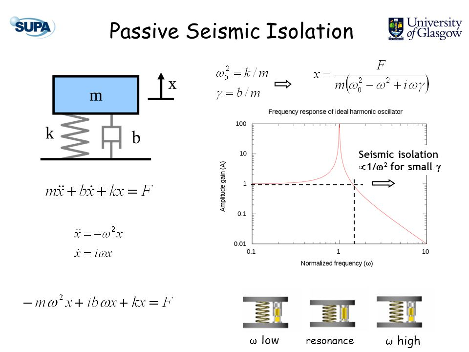 Passive Seismic Isolation b Seismic isolation  1/  2 for small   low  high resonance