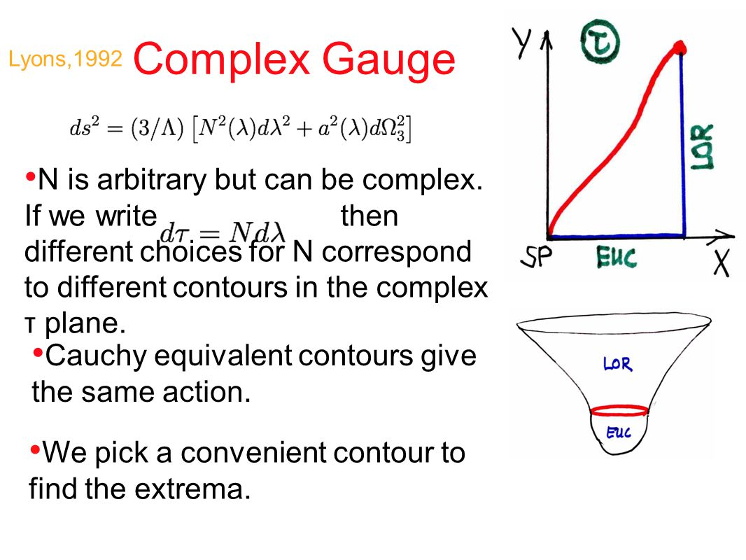 Complex Gauge Lyons,1992 N is arbitrary but can be complex.