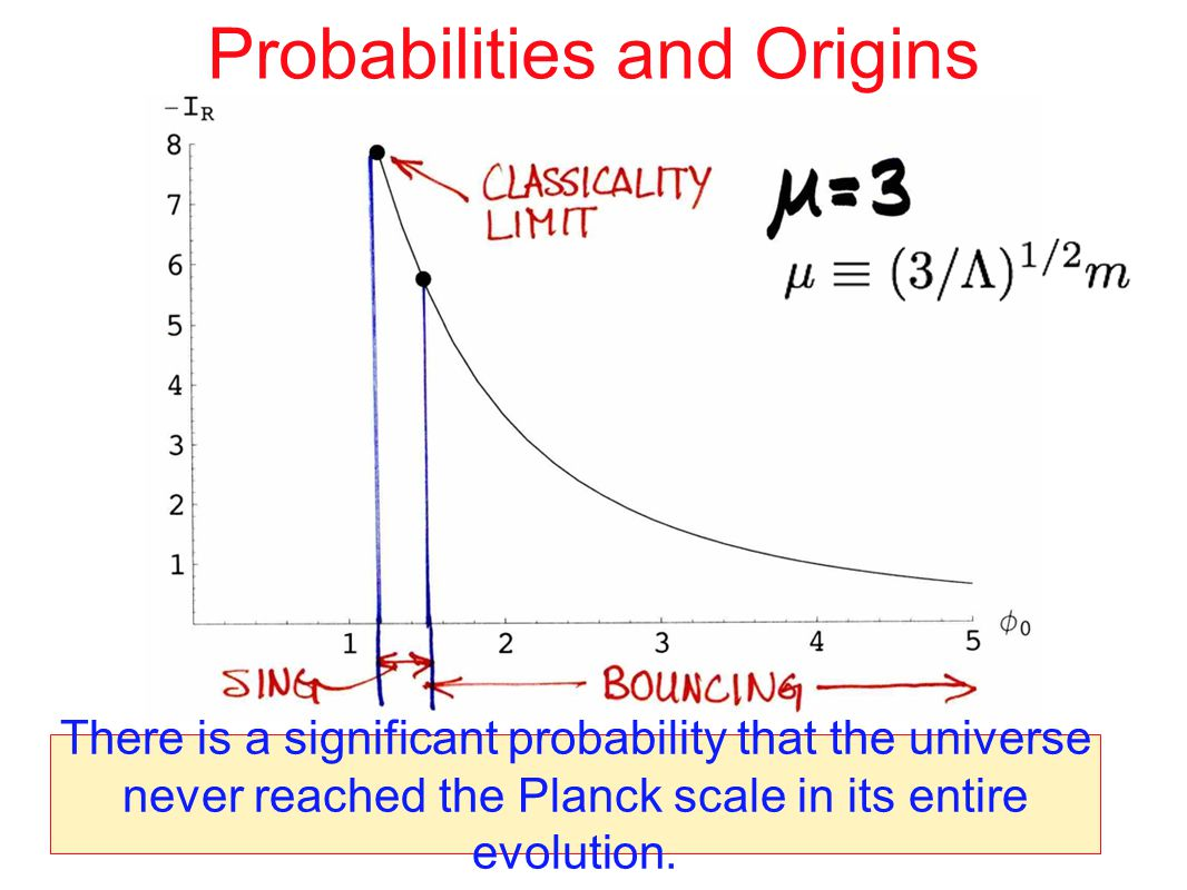 Probabilities and Origins There is a significant probability that the universe never reached the Planck scale in its entire evolution.