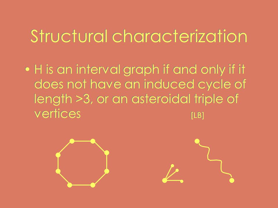Structural characterization H is an interval graph if and only if it does not have an induced cycle of length >3, or an asteroidal triple of vertices [LB]