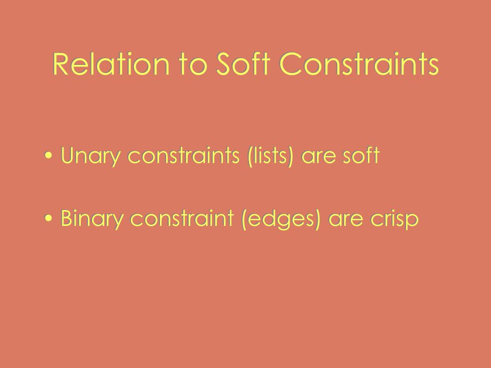 Relation to Soft Constraints Unary constraints (lists) are soft Binary constraint (edges) are crisp Unary constraints (lists) are soft Binary constraint (edges) are crisp