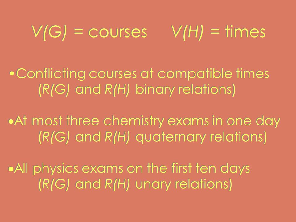 Conflicting courses at compatible times (R(G) and R(H) binary relations)  At most three chemistry exams in one day (R(G) and R(H) quaternary relations)  All physics exams on the first ten days (R(G) and R(H) unary relations) V(G) = courses V(H) = times