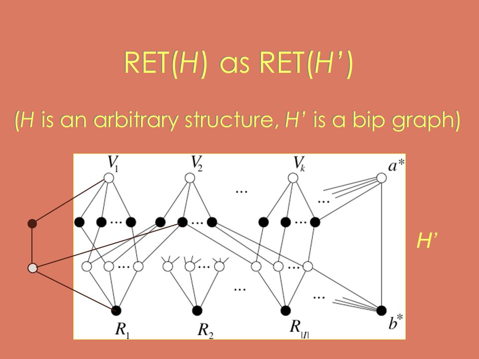 RET(H) as RET(H') (H is an arbitrary structure, H' is a bip graph) H'