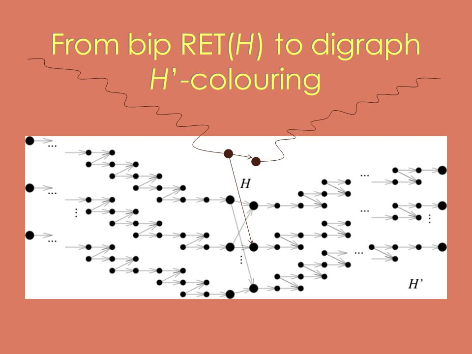 From bip RET(H) to digraph H'-colouring