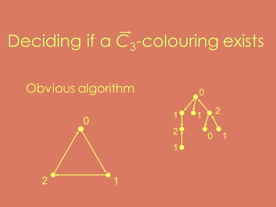 Deciding if a C 3 -colouring exists Obvious algorithm 0 2 01 1 2 1 0 1 2 1