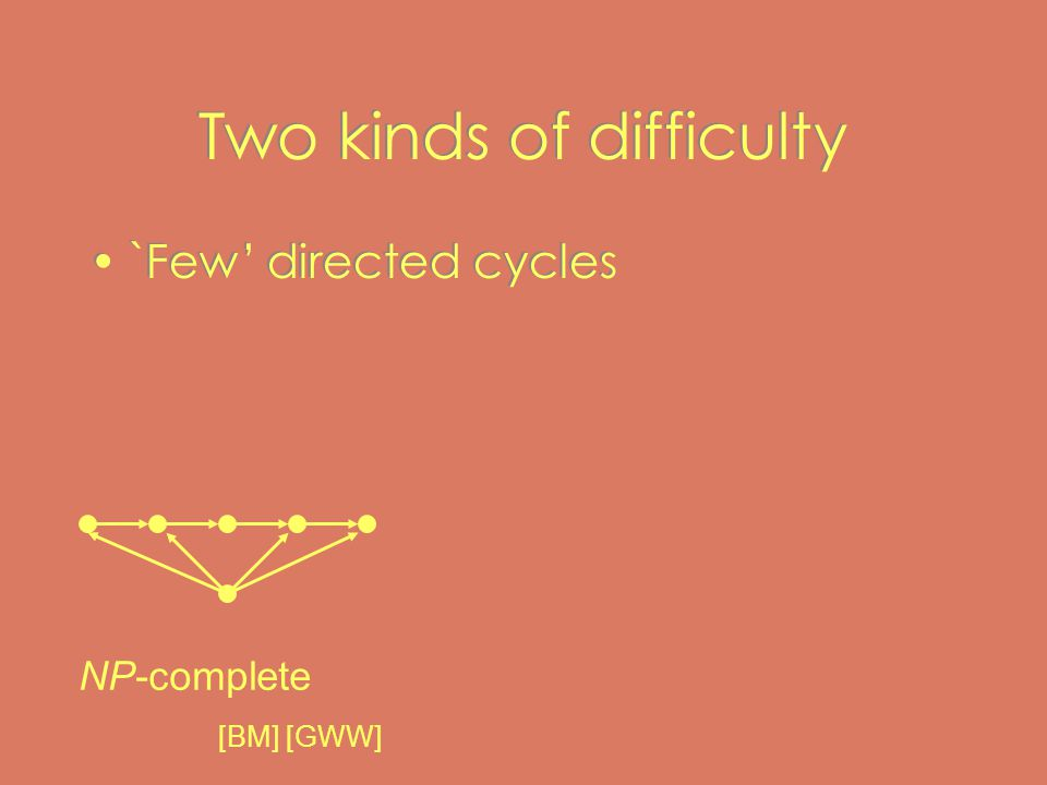 Two kinds of difficulty `Few' directed cycles NP-complete [BM] [GWW]