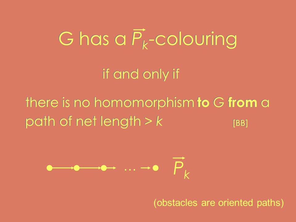G has a P k -colouring if and only if there is no homomorphism to G from a path of net length > k [BB] if and only if there is no homomorphism to G from a path of net length > k [BB] (obstacles are oriented paths) … PkPk