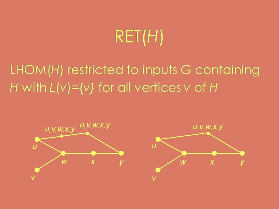 RET(H) LHOM(H) restricted to inputs G containing H with L(v)={v} for all vertices v of H LHOM(H) restricted to inputs G containing H with L(v)={v} for all vertices v of H u u v v w wxy x y u,v,w,x,y