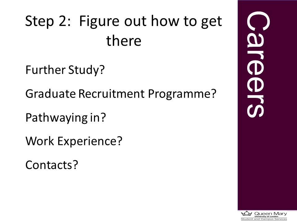 Careers Step 2: Figure out how to get there Further Study.