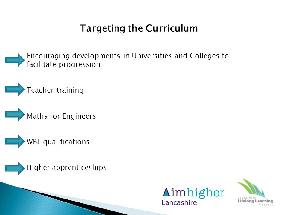 Targeting the Curriculum Encouraging developments in Universities and Colleges to facilitate progression Teacher training Maths for Engineers WBL qualifications Higher apprenticeships