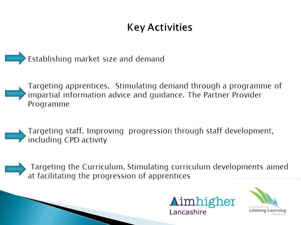 Key Activities Establishing market size and demand Targeting apprentices.