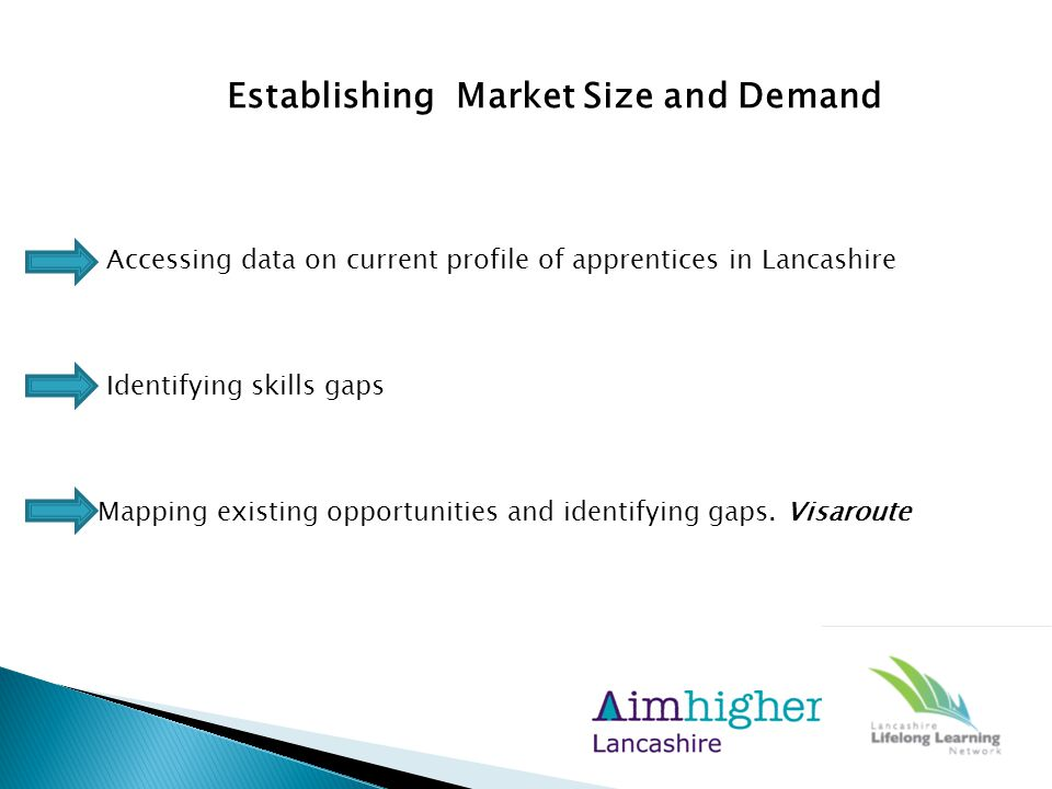 Establishing Market Size and Demand Accessing data on current profile of apprentices in Lancashire Identifying skills gaps Mapping existing opportunities and identifying gaps.