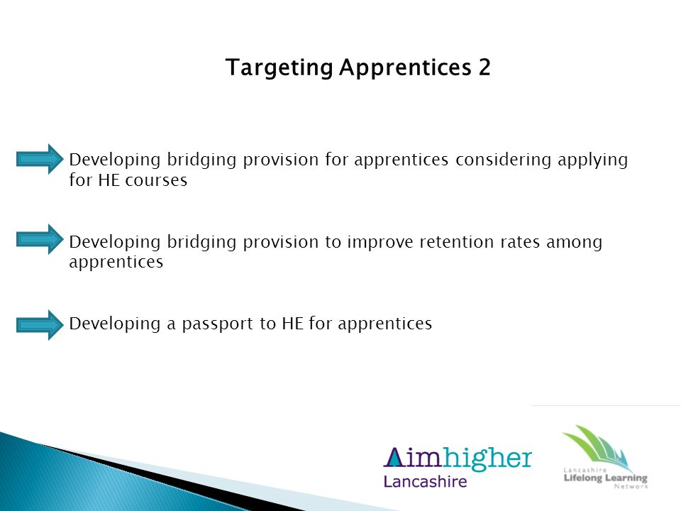 Targeting Apprentices 2 Developing bridging provision for apprentices considering applying for HE courses Developing bridging provision to improve retention rates among apprentices Developing a passport to HE for apprentices