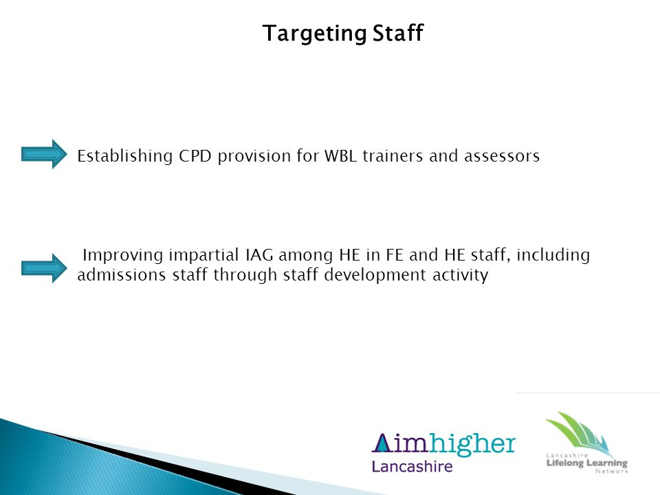 Targeting Staff Establishing CPD provision for WBL trainers and assessors Improving impartial IAG among HE in FE and HE staff, including admissions staff through staff development activity