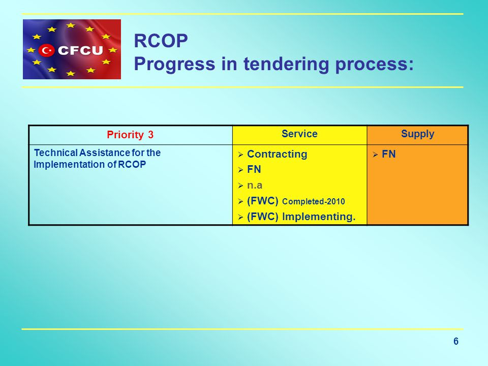 6 RCOP Progress in tendering process: Priority 3 ServiceSupply Technical Assistance for the Implementation of RCOP  Contracting  FN  n.a  (FWC) Completed-2010  (FWC) Implementing.