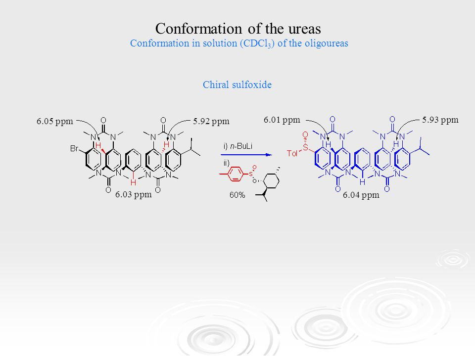 Conformation of the ureas Conformation in solution (CDCl 3 ) of the oligoureas 6.03 ppm 5.92 ppm6.05 ppm Chiral sulfoxide 5.93 ppm6.01 ppm 6.04 ppm